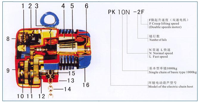 cd葫芦接线图